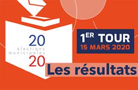 Résultats des élections municipales | 15 mars 2020